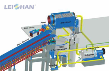 Low Consistency and Continuous Pulping System
